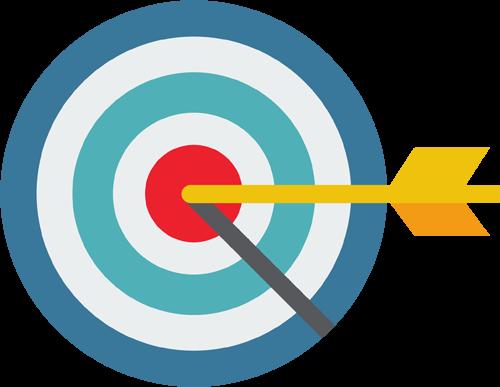 Social Media Advertising, Targeting 6